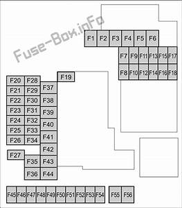 Fuse Box Diagram  U0026gt  Mazda 3  Bp  2019  2020