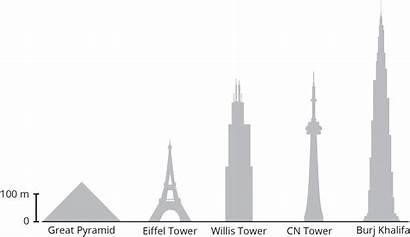 Tower Khalifa Burj Eiffel Cn Pyramid Grade