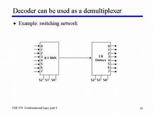 Decoder Can Be Used As A Demultiplexer