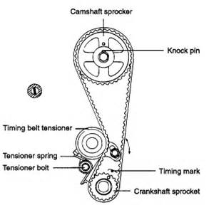 camshaft on engine breather on engine wiring diagram With cam timing belt