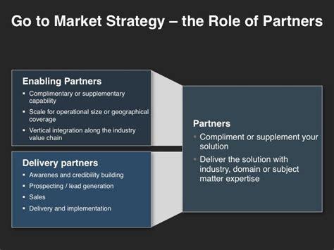 market strategy  role  partners