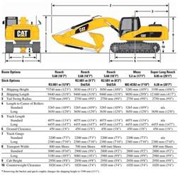 cat excavator sizes excavator size guide pictures to pin on pinsdaddy