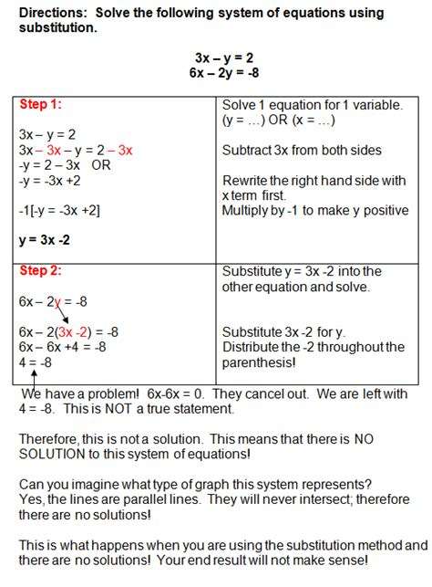 solving systems using the substitution method