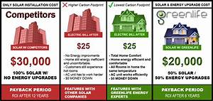 Solar Panels Cost Arizona 2018