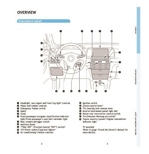 manual repair autos 2002 toyota corolla parental controls 2005 toyota corolla quick reference manual
