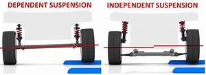 Vehicle Suspension Construction