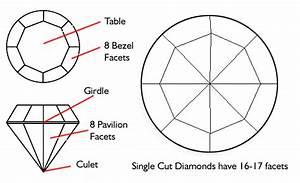 Single Cut Diamonds Daniel Prince Jewellery Design