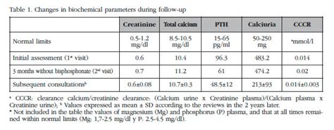 normal range of pth familial hypocalciuric hypercalcemia sometimes it is not what it seems