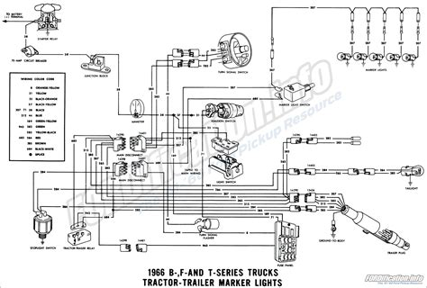 1966 ford truck wiring diagrams fordification info the 61 66 ford resource