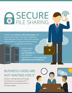 secure file sharing With secure document sharing sites