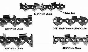 Chainsaw Chain Sharpening Angles Chart And Timber