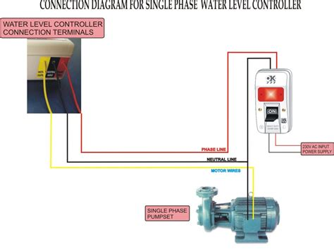 semi automatic model water level controller installation