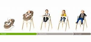 Chaise Haute Des La Naissance : stokke innove avec sa chaise pour b b r volutionnaire ~ Teatrodelosmanantiales.com Idées de Décoration