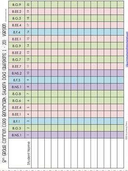 grade math benchmark exam  lindsay perro tpt