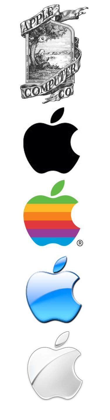 apple logo evolution technology pinterest