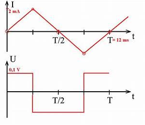 Induktivität Berechnen : selbstinduktion ~ Themetempest.com Abrechnung