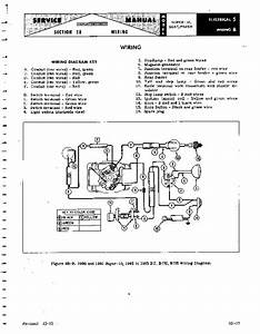 Pin Harley Wiring Diagrams Pdf