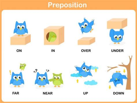 Prepositions On, In Over, Under  Teaching English  Prepositions, Teach English To Kids