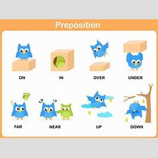 Prepositions On, In Over, Under  Teaching English  Prepositions, English Class, Teach English
