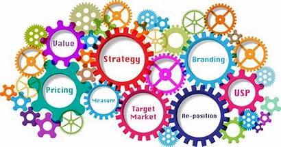 Marketing Strategic Initiatives Sales Services International Accounting