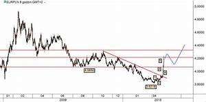 Wertsteigerung Berechnen : kursy walut w kantorach kantor wymiany walut kursy walut nbp kurs euro ~ Themetempest.com Abrechnung