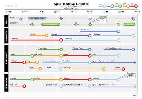 powerpoint roadmap template discount bundle