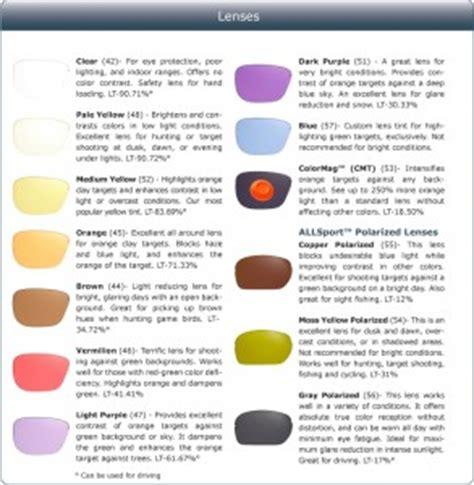 oakley lense tints chart