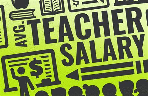 average teachers salary