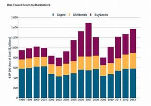 Why the tide is turning from dividends and buybacks to ...
