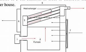 Basic Furnace Wiring Diagram