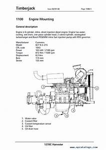 John Deere 1263 Harvester Tm1962 Workshop Manual Pdf