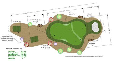 putting green design golf putters edge