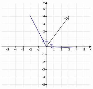 Vektor Länge Berechnen : vektoren bestimmung zweier einheitsvektoren durch vektor v und winkel mathelounge ~ Themetempest.com Abrechnung