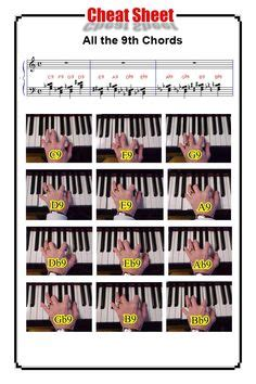 Ab7 11 Chord Piano Method