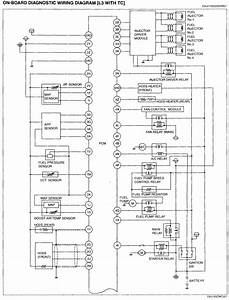 Does Anyone Have The Wiring Diagram Book
