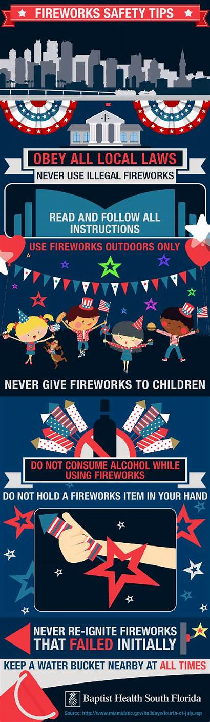 Safety Tips Infographic July Fireworks 4th Health