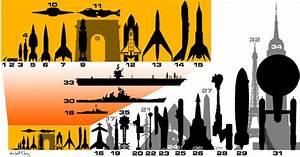 Atomic Rocket Size Chart