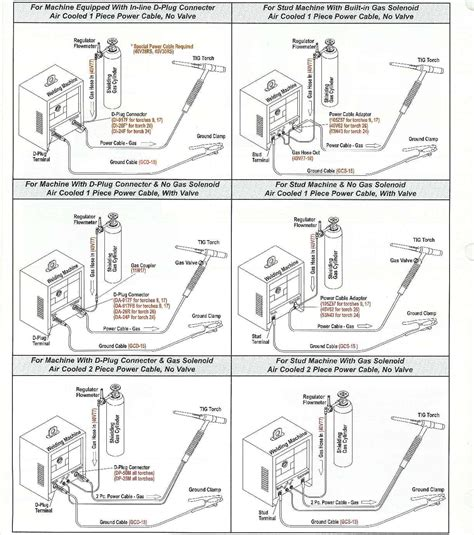 tig torch hook  instructions diagram air cooled