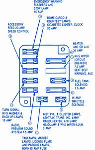 Ford Econoline 150 1994 Parking Lamp Fuse Box  Block Circuit Breaker Diagram