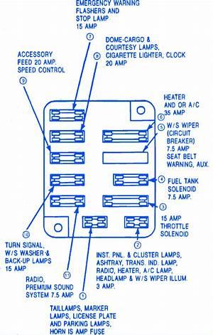 1995 F350 Fuse Diagrams 25014 Ilsolitariothemovie It