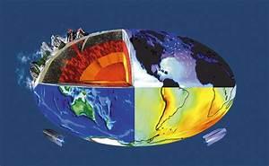 Unit 4  Earth Processes
