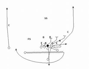 How The La Rams Utilized Screens Off Play Action