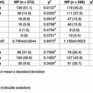 Patient Flow Chart Https Doi Org 10 1371 Journal Pone