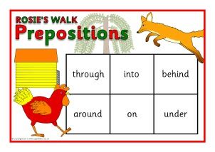 prepositions worksheets sparklebox ks1 preposition teaching resources and printables sparklebox