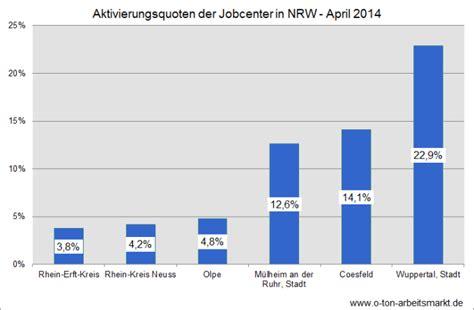 arbeitsmarktpolitische massnahmen jobcenter foerdern sehr