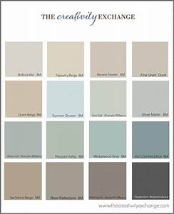 The most popular paint colors on pinterest for Current interior paint colors