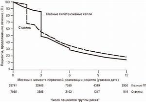 Лечение опухоли головного мозга аденома гипофиза