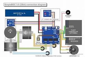 Mini Joystick Pour Nacelle Hhg5d Dys