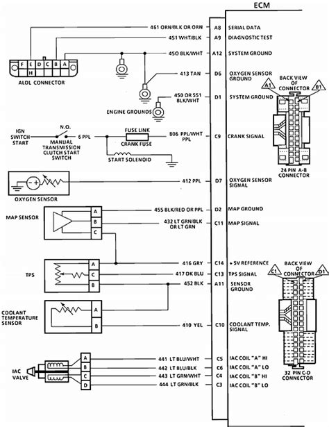 91 Chevy S10 Truck Wiring Diagram by 91 S10 Blazer 4 3 Had Bad Injector That Would When