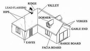 roofs and roof coverings roof tile types trusses and With rooftypesdiagram2